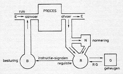 figuur-1s.jpg